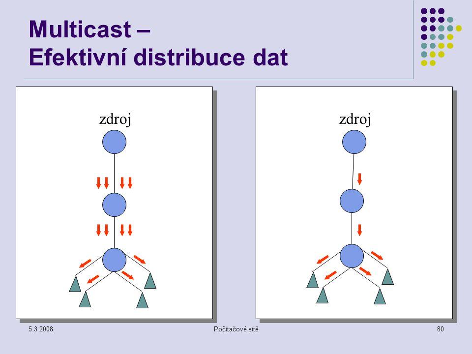 Multicast – Efektivní distribuce dat