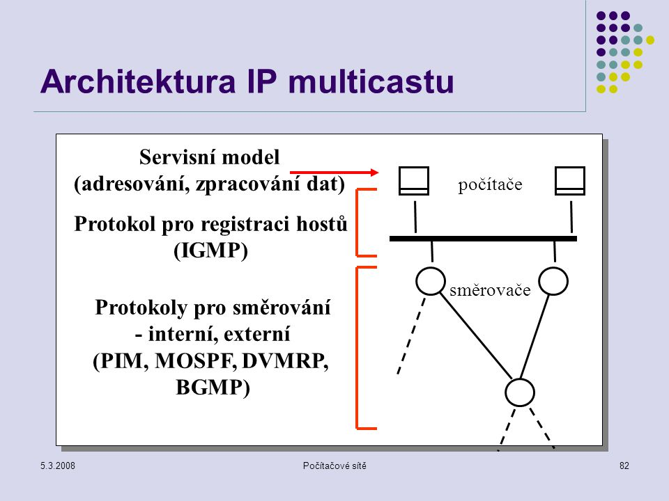 Architektura IP multicastu