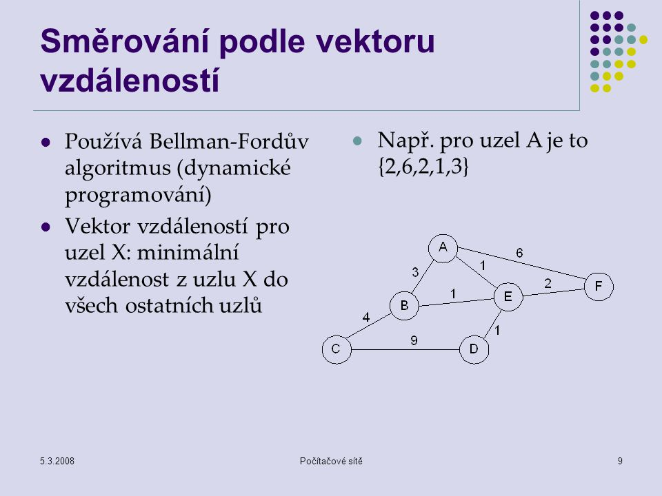 Směrování podle vektoru vzdáleností