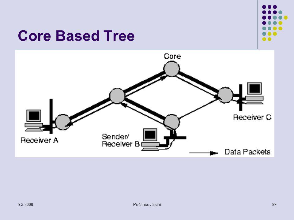 Core Based Tree 5.3.2008 Počítačové sítě