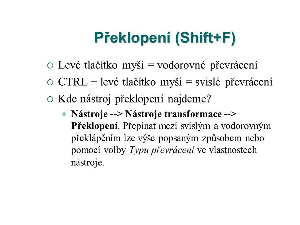 Překlopení (Shift+F) Levé tlačítko myši = vodorovné převrácení