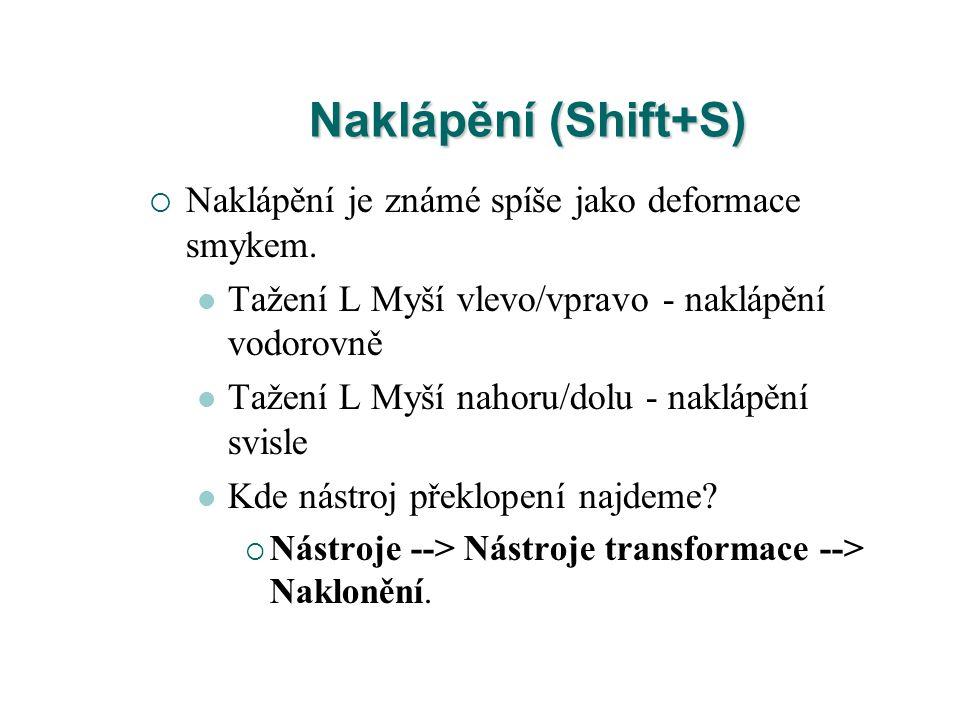 Naklápění (Shift+S) Naklápění je známé spíše jako deformace smykem.
