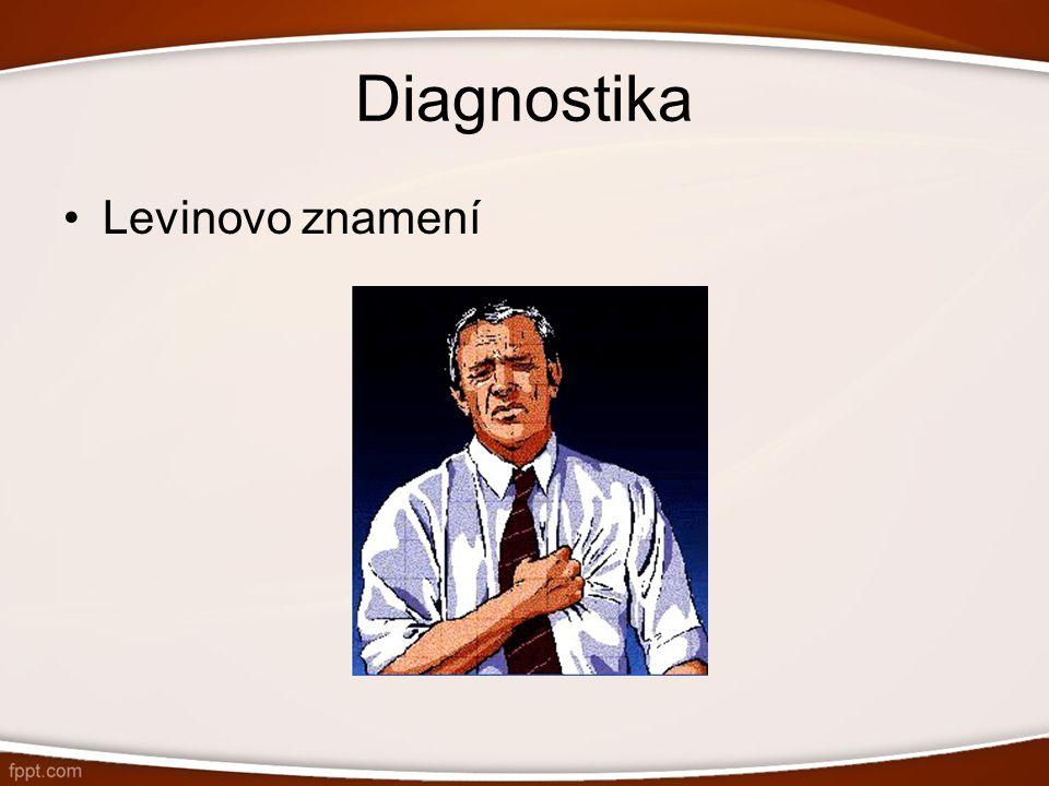 Diagnostika Levinovo znamení
