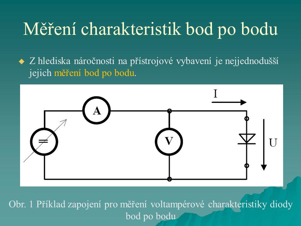 Měření charakteristik bod po bodu