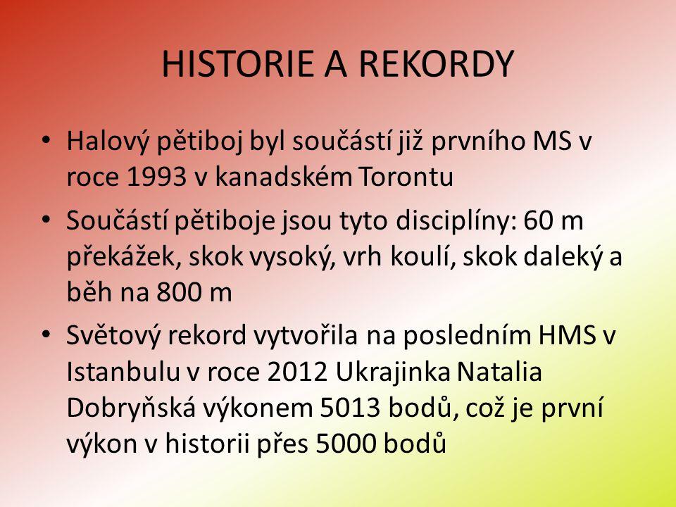 HISTORIE A REKORDY Halový pětiboj byl součástí již prvního MS v roce 1993 v kanadském Torontu.