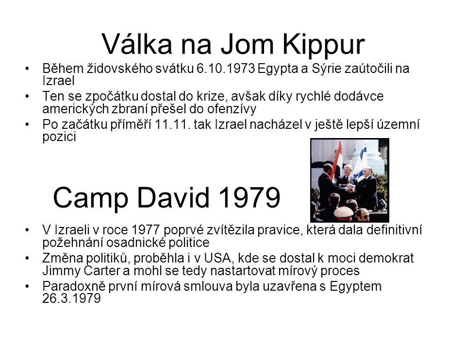 Válka na Jom Kippur Camp David 1979