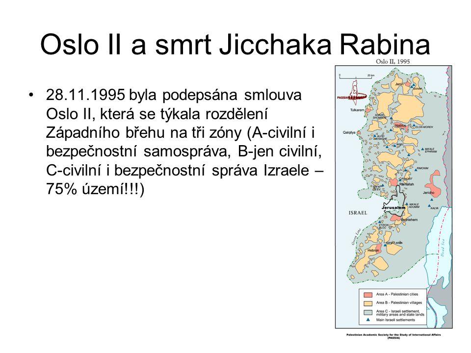 Oslo II a smrt Jicchaka Rabina