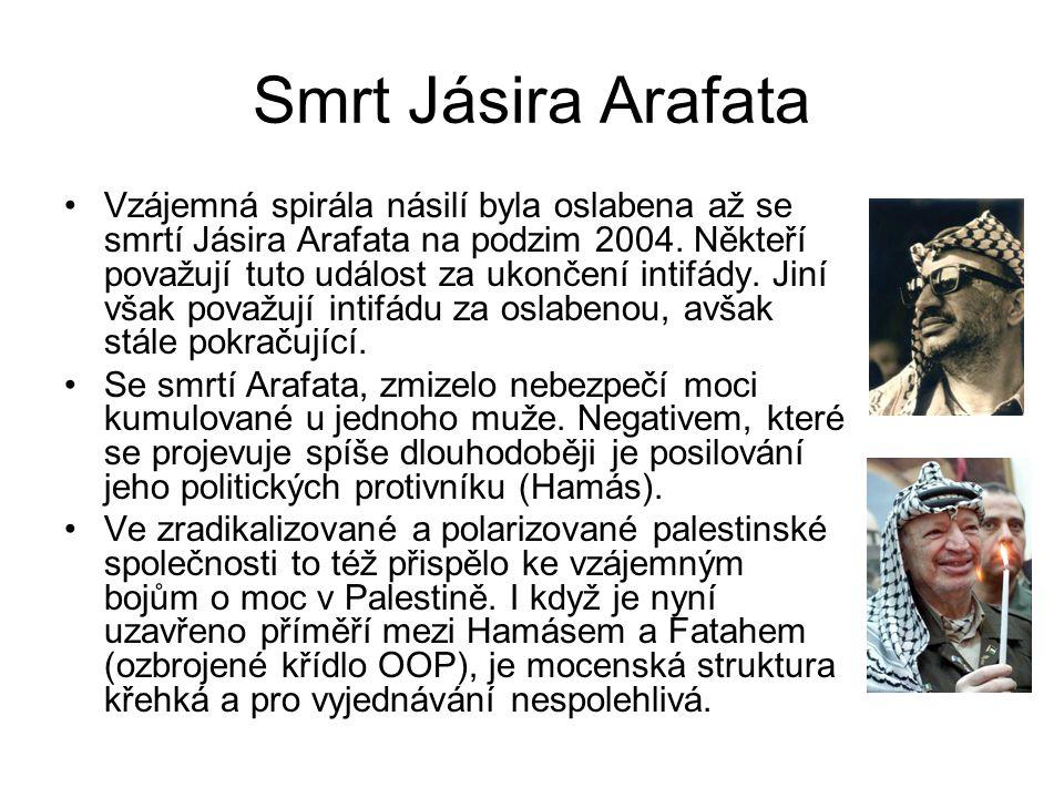 Smrt Jásira Arafata