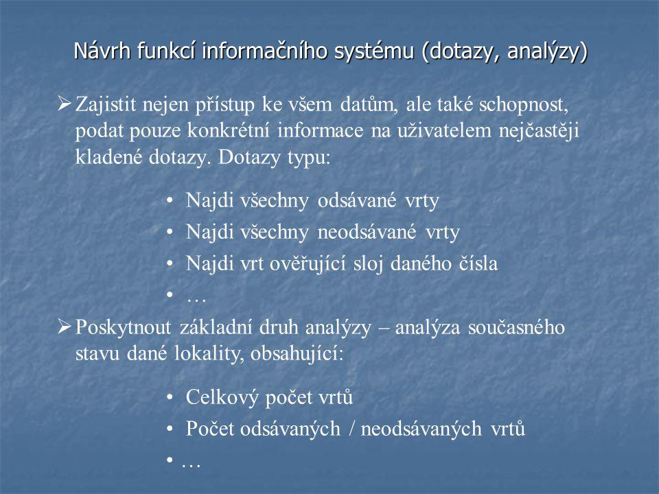 Návrh funkcí informačního systému (dotazy, analýzy)