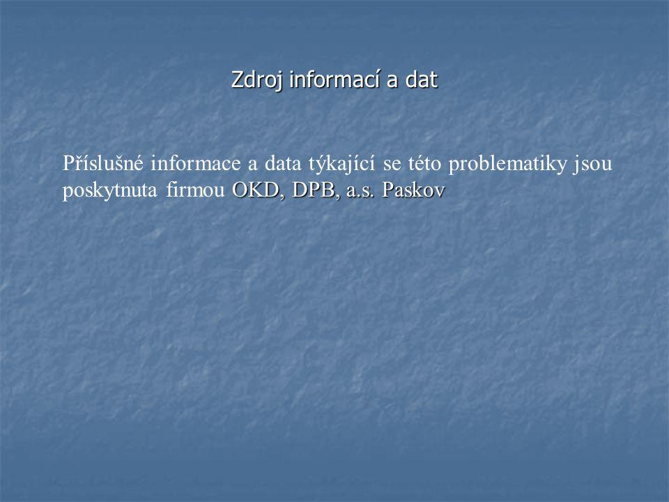 Zdroj informací a dat Příslušné informace a data týkající se této problematiky jsou poskytnuta firmou OKD, DPB, a.s.