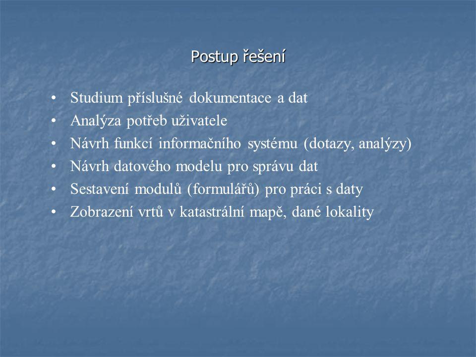 Postup řešení Studium příslušné dokumentace a dat. Analýza potřeb uživatele. Návrh funkcí informačního systému (dotazy, analýzy)