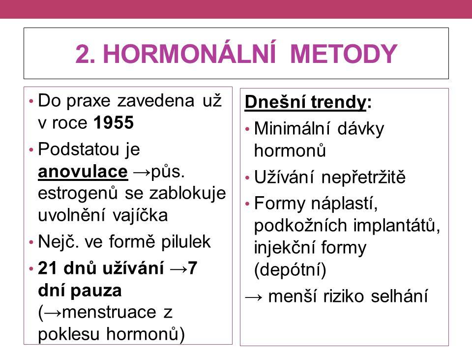 2. HORMONÁLNÍ METODY Do praxe zavedena už v roce 1955 Dnešní trendy: