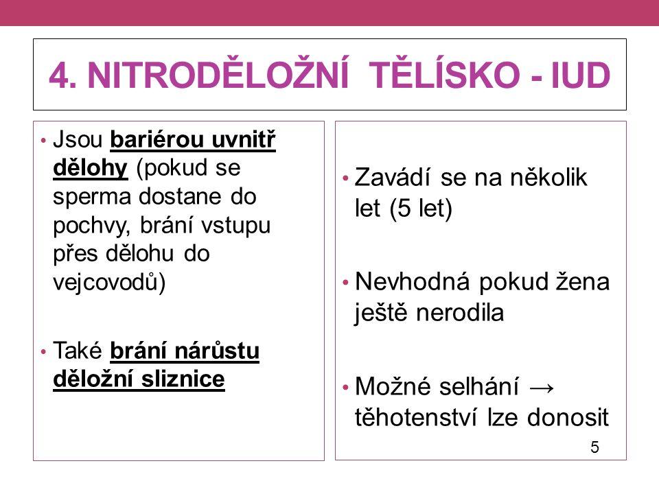 4. NITRODĚLOŽNÍ TĚLÍSKO - IUD
