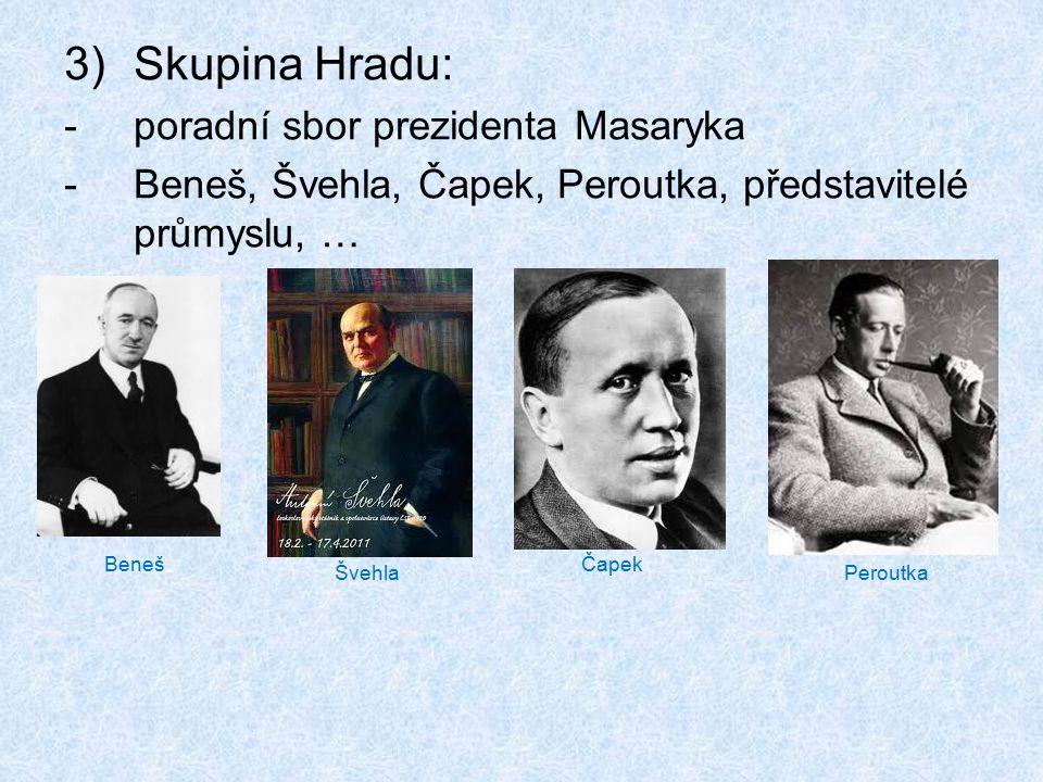 Skupina Hradu: poradní sbor prezidenta Masaryka