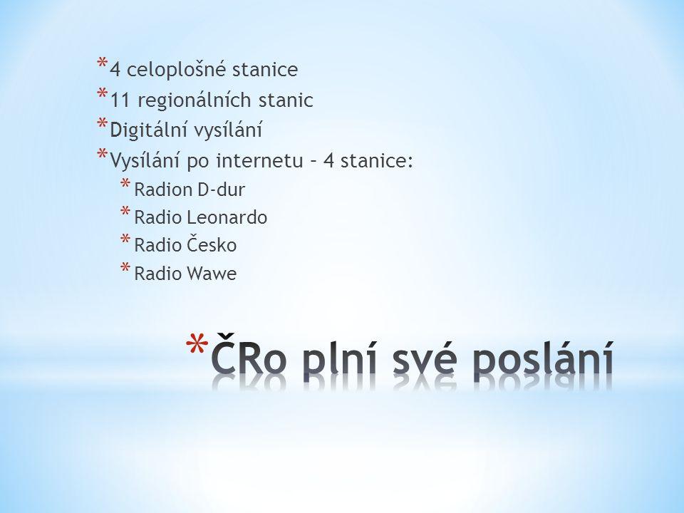 ČRo plní své poslání 4 celoplošné stanice 11 regionálních stanic