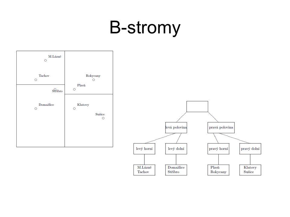 B-stromy