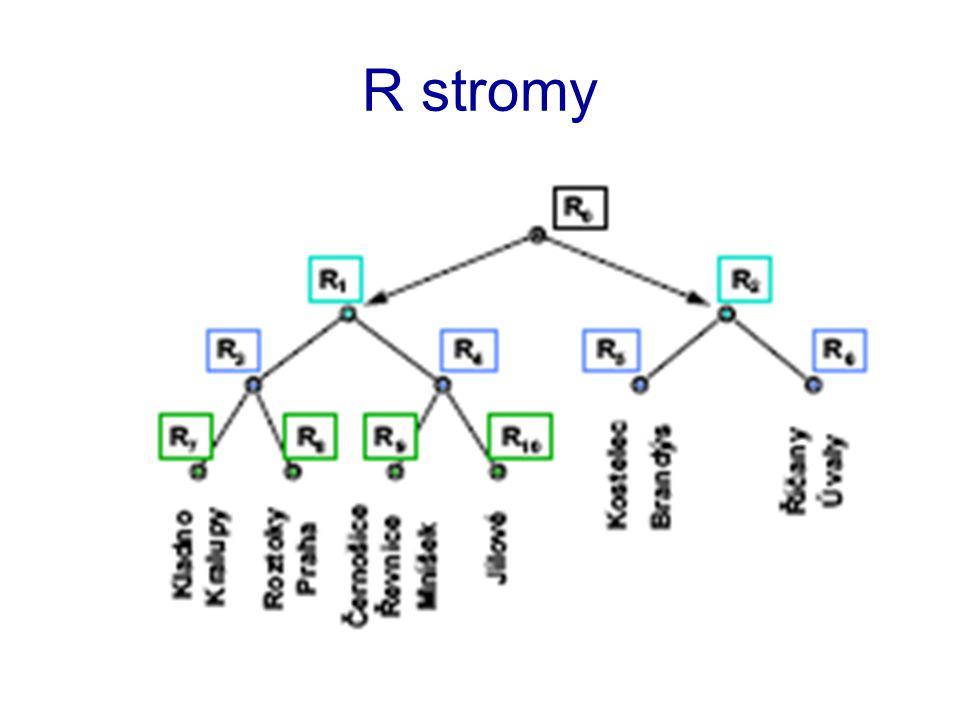 R stromy