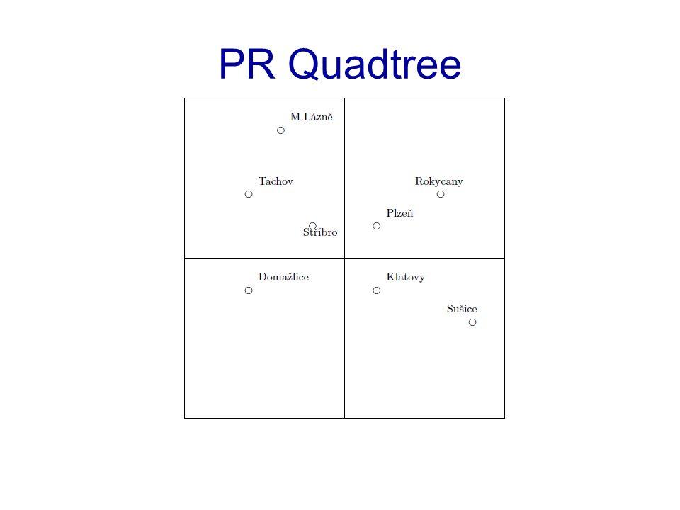 PR Quadtree