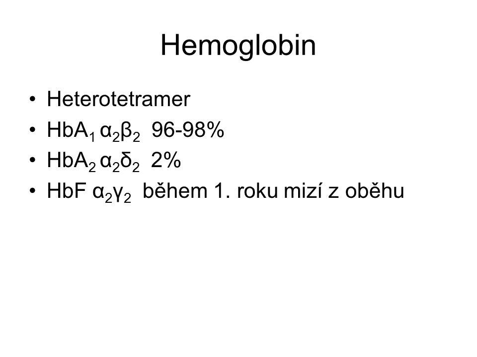 Hemoglobin Heterotetramer HbA1 α2β2 96-98% HbA2 α2δ2 2%