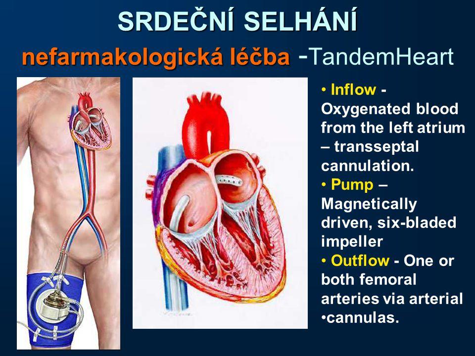 SRDEČNÍ SELHÁNÍ nefarmakologická léčba -TandemHeart