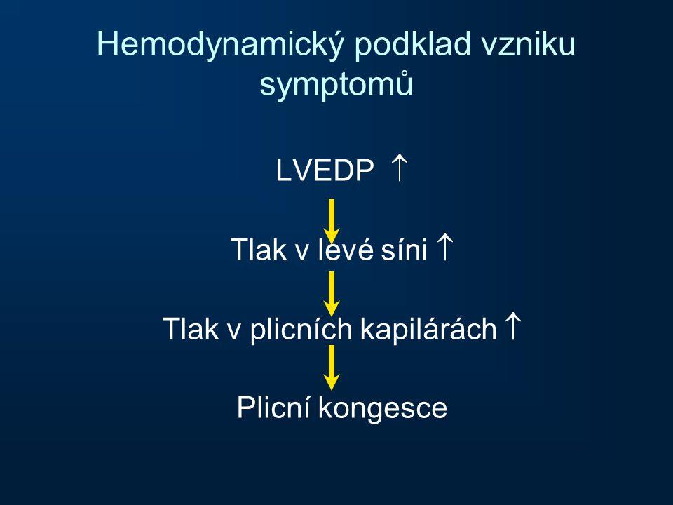 Hemodynamický podklad vzniku symptomů