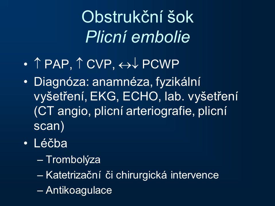 Obstrukční šok Plicní embolie