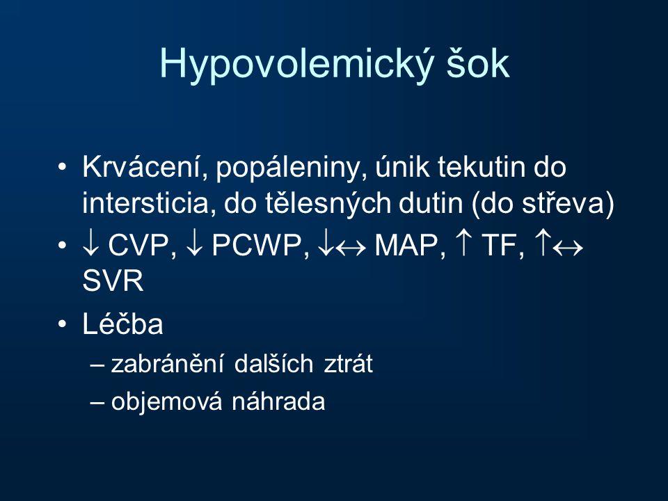 Hypovolemický šok Krvácení, popáleniny, únik tekutin do intersticia, do tělesných dutin (do střeva)
