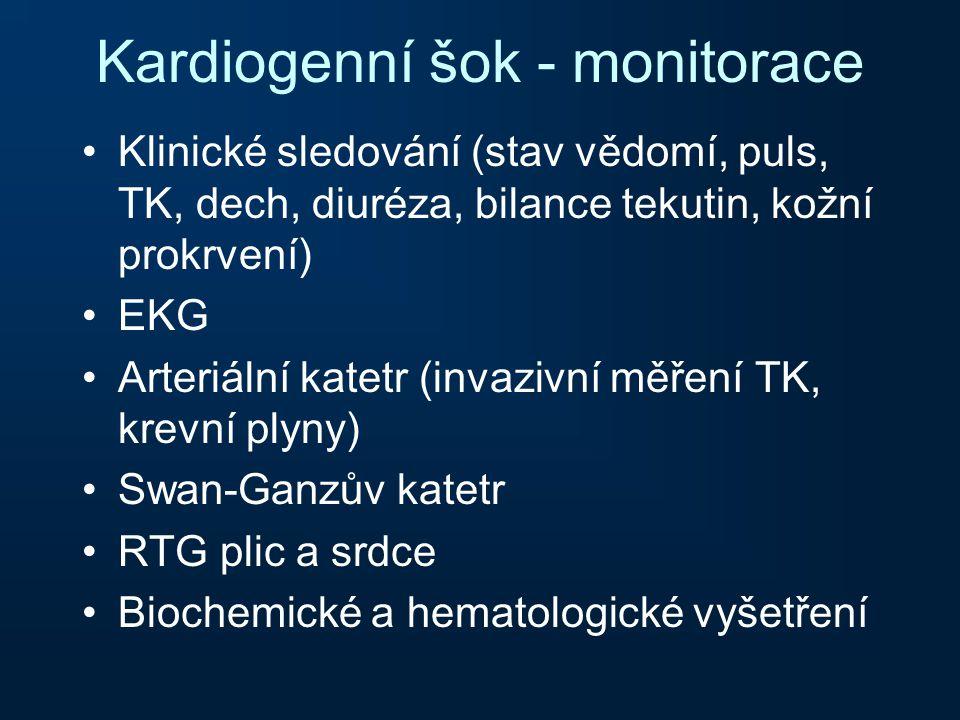 Kardiogenní šok - monitorace