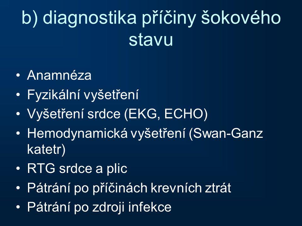 b) diagnostika příčiny šokového stavu