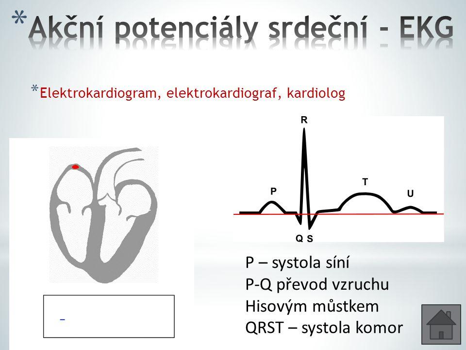 Akční potenciály srdeční - EKG