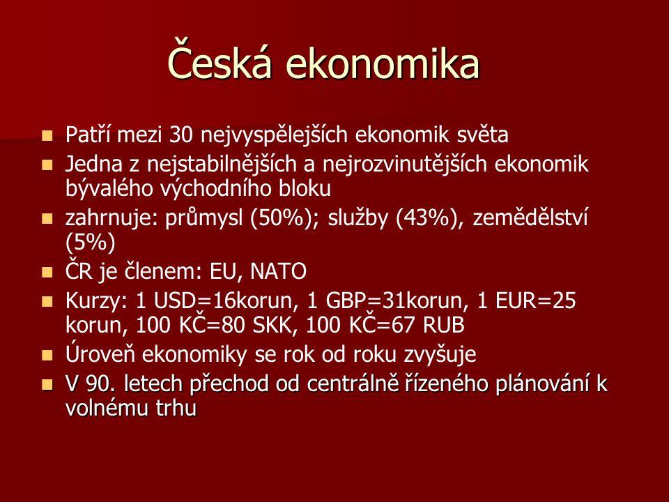 Česká ekonomika Patří mezi 30 nejvyspělejších ekonomik světa