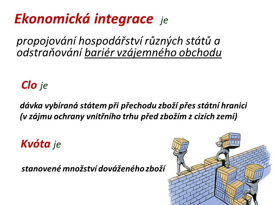 Ekonomická integrace je