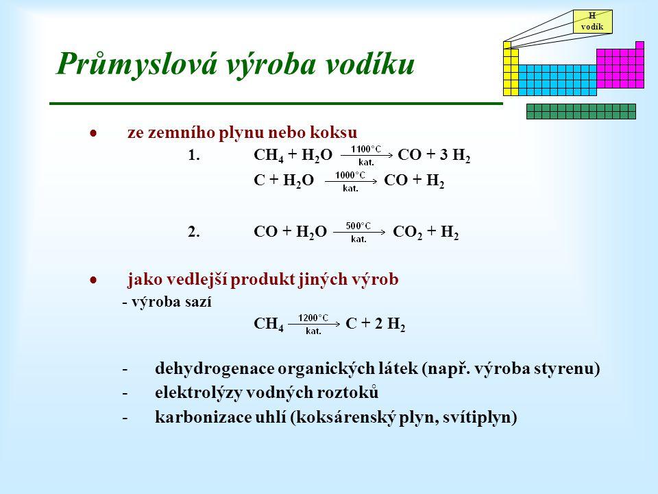 Průmyslová výroba vodíku