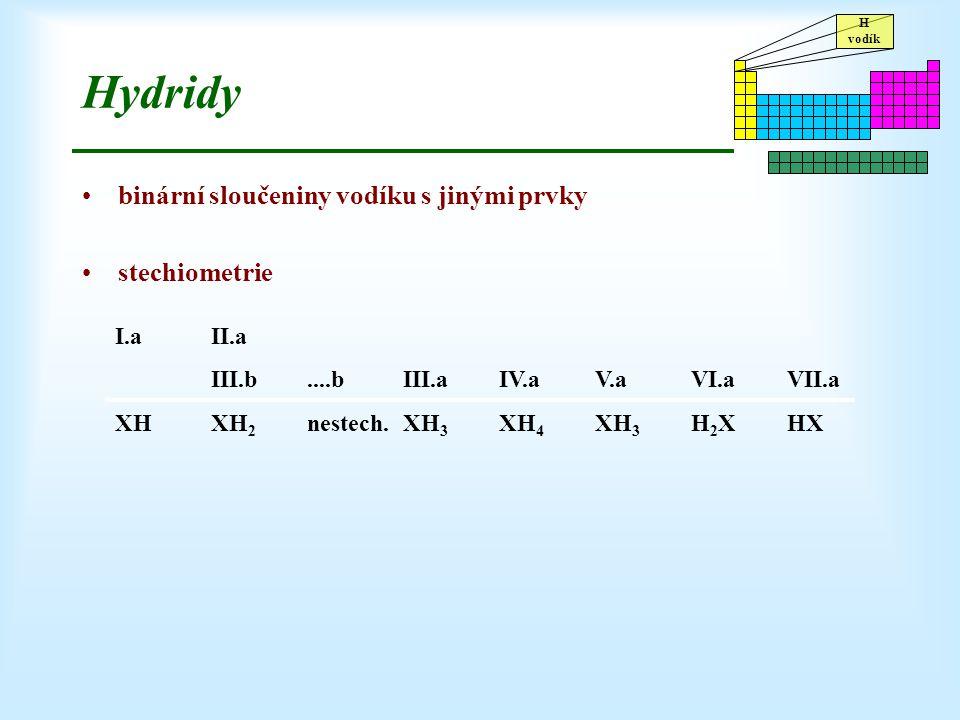 Hydridy binární sloučeniny vodíku s jinými prvky stechiometrie