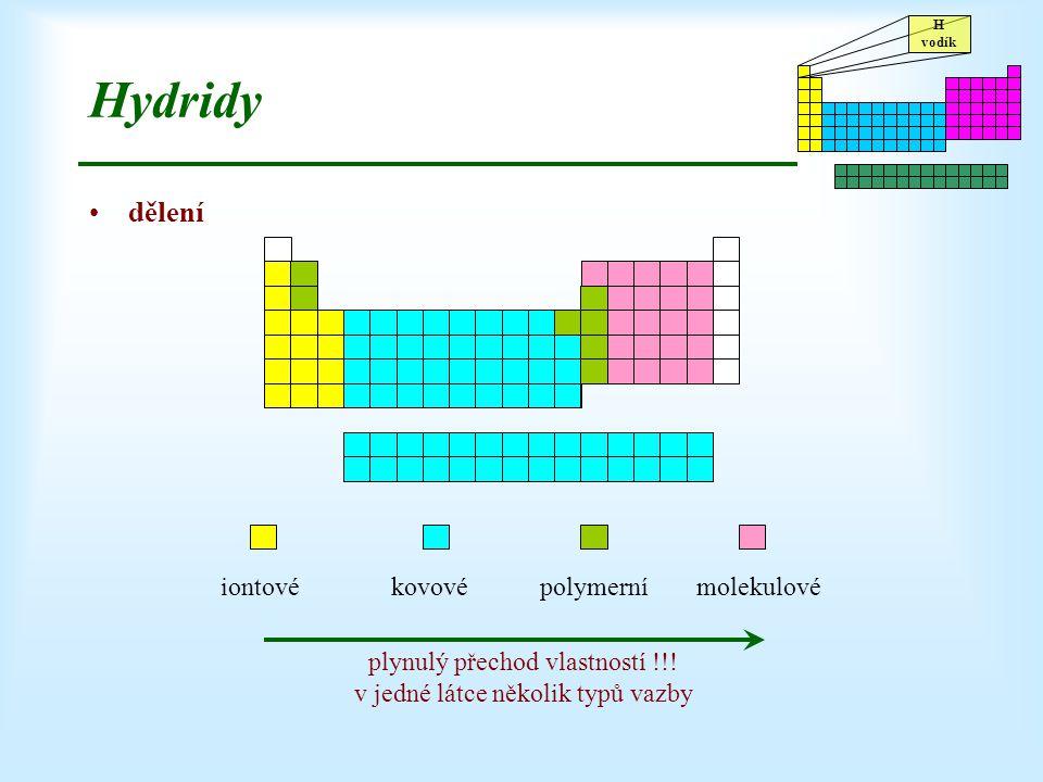Hydridy dělení iontové kovové polymerní molekulové