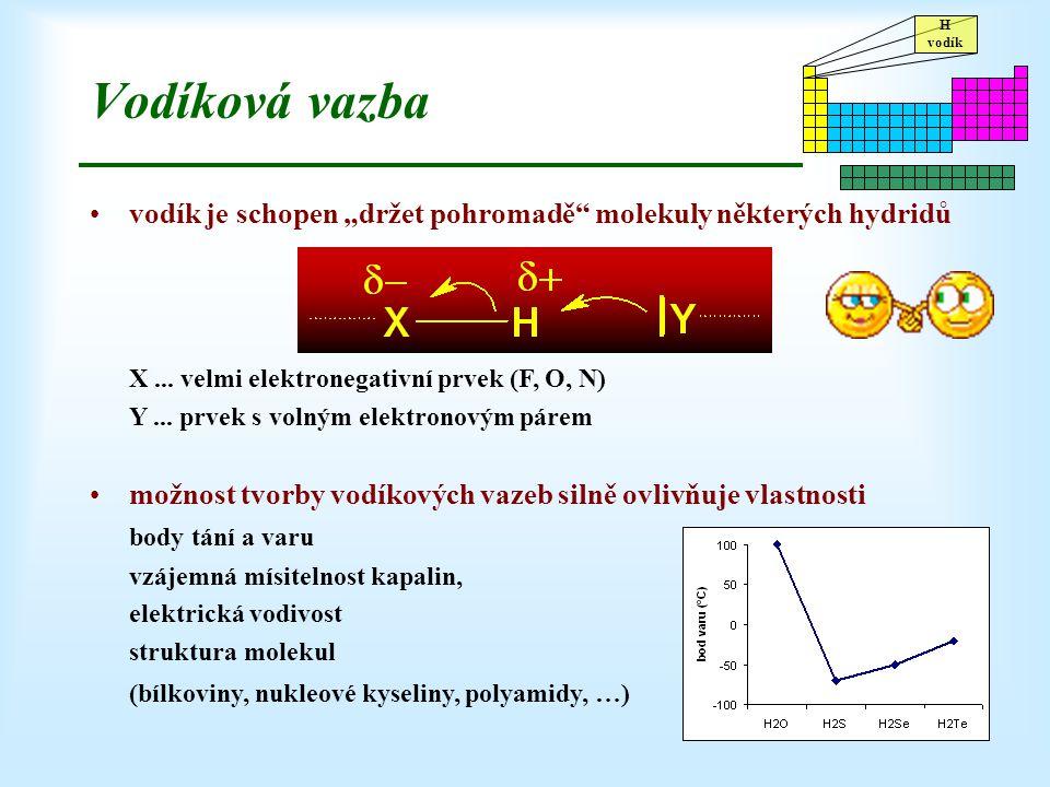 """Vodíková vazba vodík je schopen """"držet pohromadě molekuly některých hydridů. X ... velmi elektronegativní prvek (F, O, N)"""