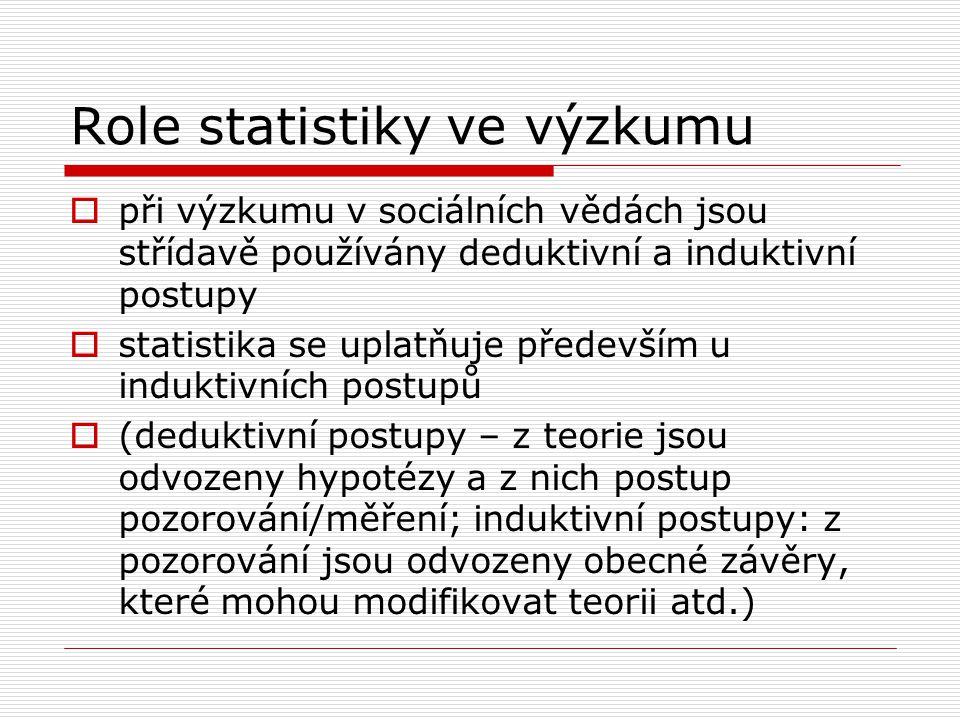 Role statistiky ve výzkumu