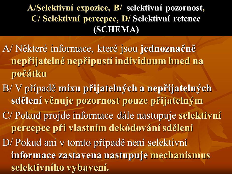 A/Selektivní expozice, B/ selektivní pozornost, C/ Selektivní percepce, D/ Selektivní retence (SCHEMA)