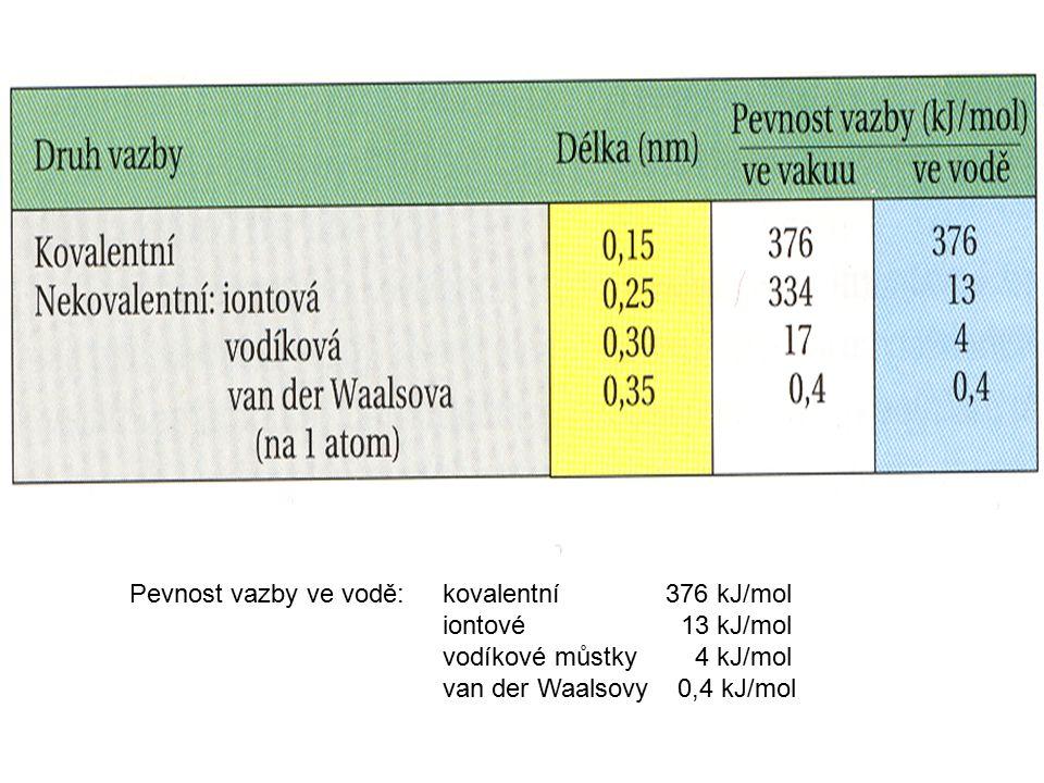 Pevnost vazby ve vodě: kovalentní 376 kJ/mol