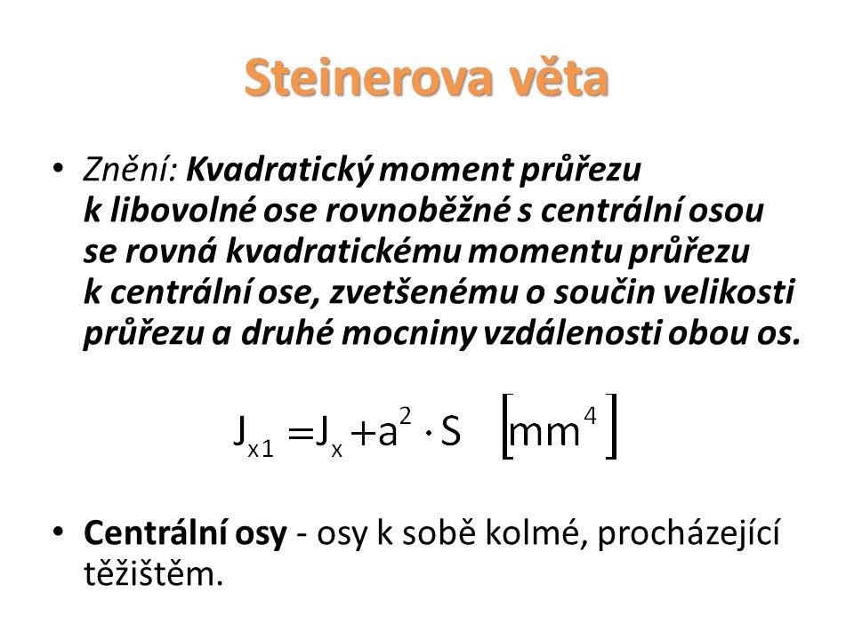 Steinerova věta