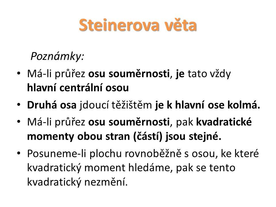Steinerova věta Poznámky:
