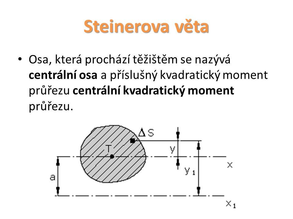 Steinerova věta Osa, která prochází těžištěm se nazývá centrální osa a příslušný kvadratický moment průřezu centrální kvadratický moment průřezu.
