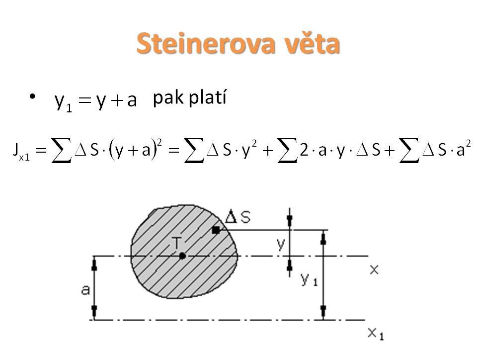 Steinerova věta pak platí
