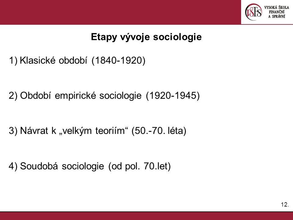 Etapy vývoje sociologie