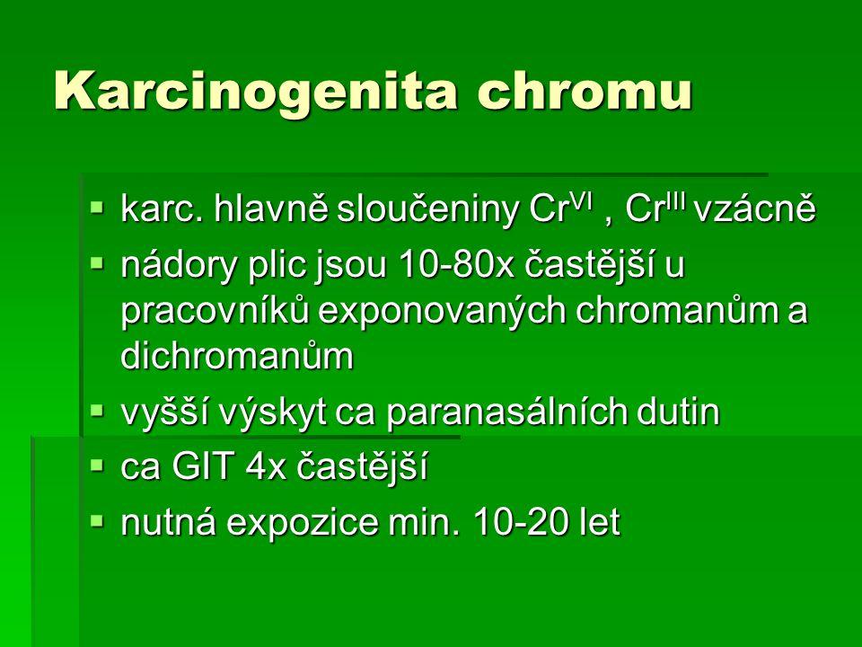 Karcinogenita chromu karc. hlavně sloučeniny CrVI , CrIII vzácně