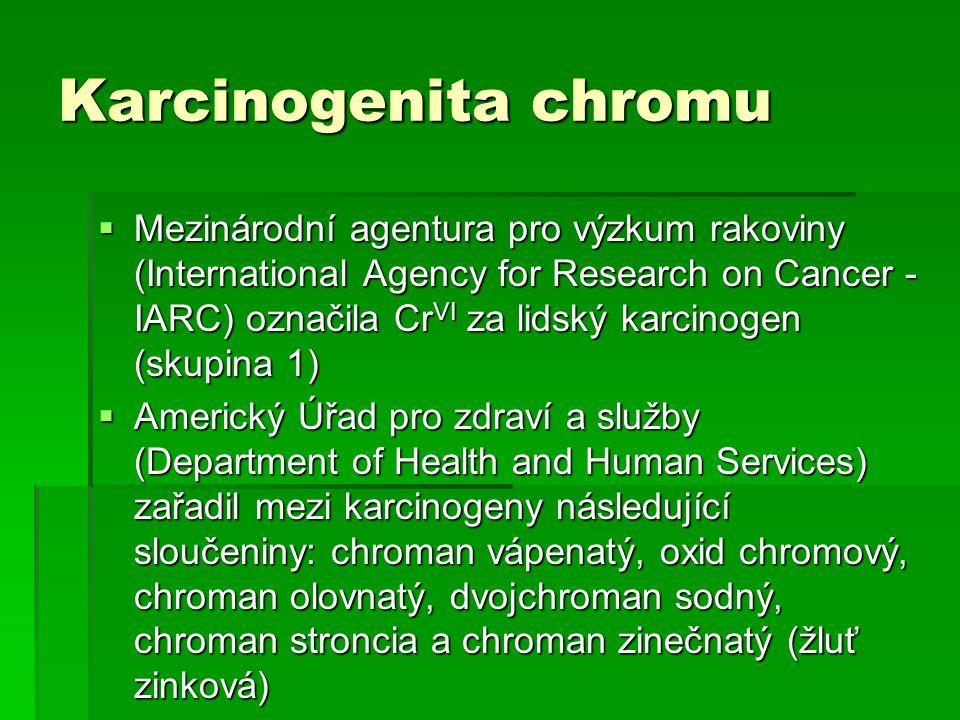 Karcinogenita chromu