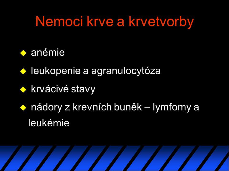 Nemoci krve a krvetvorby