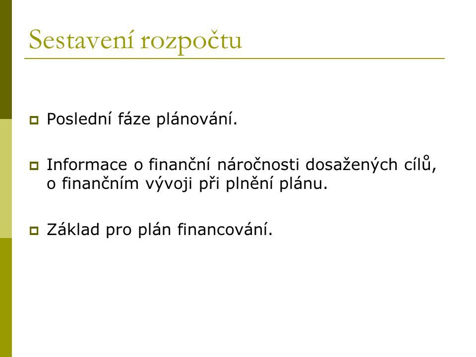 Sestavení rozpočtu Poslední fáze plánování.