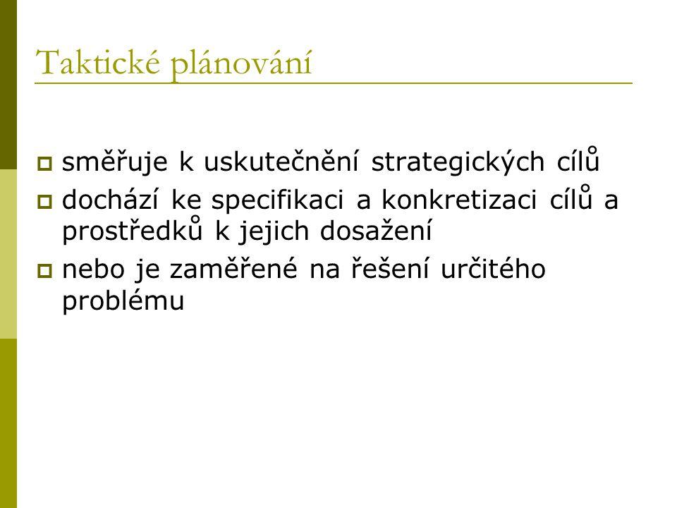 Taktické plánování směřuje k uskutečnění strategických cílů