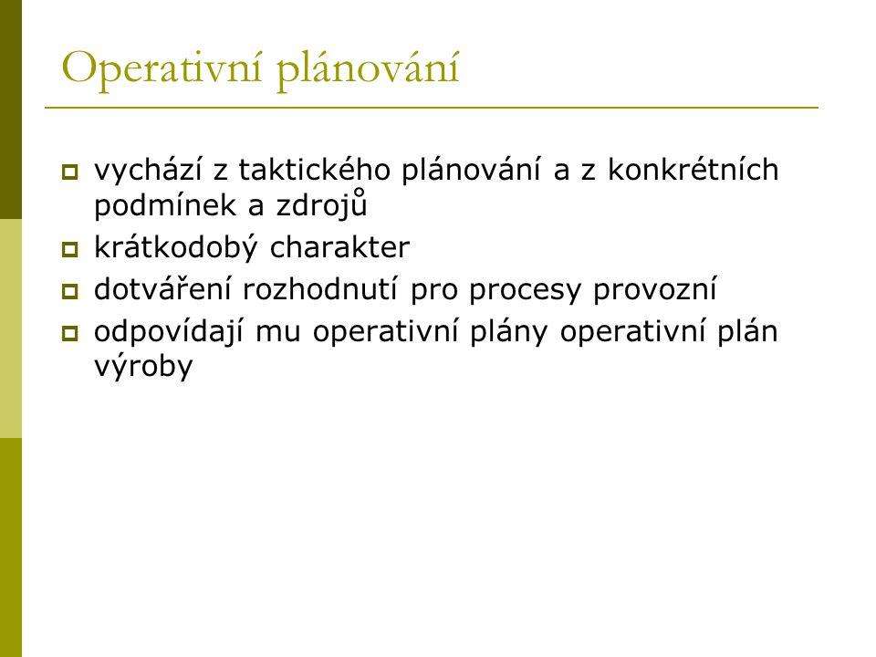 Operativní plánování vychází z taktického plánování a z konkrétních podmínek a zdrojů. krátkodobý charakter.